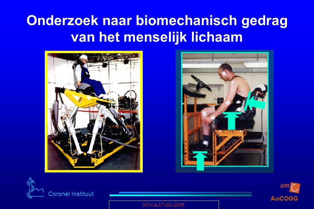Coronel Instituut A m COGG NVvA 17-03-2005 Onderzoek naar biomechanisch gedrag van het menselijk lichaam