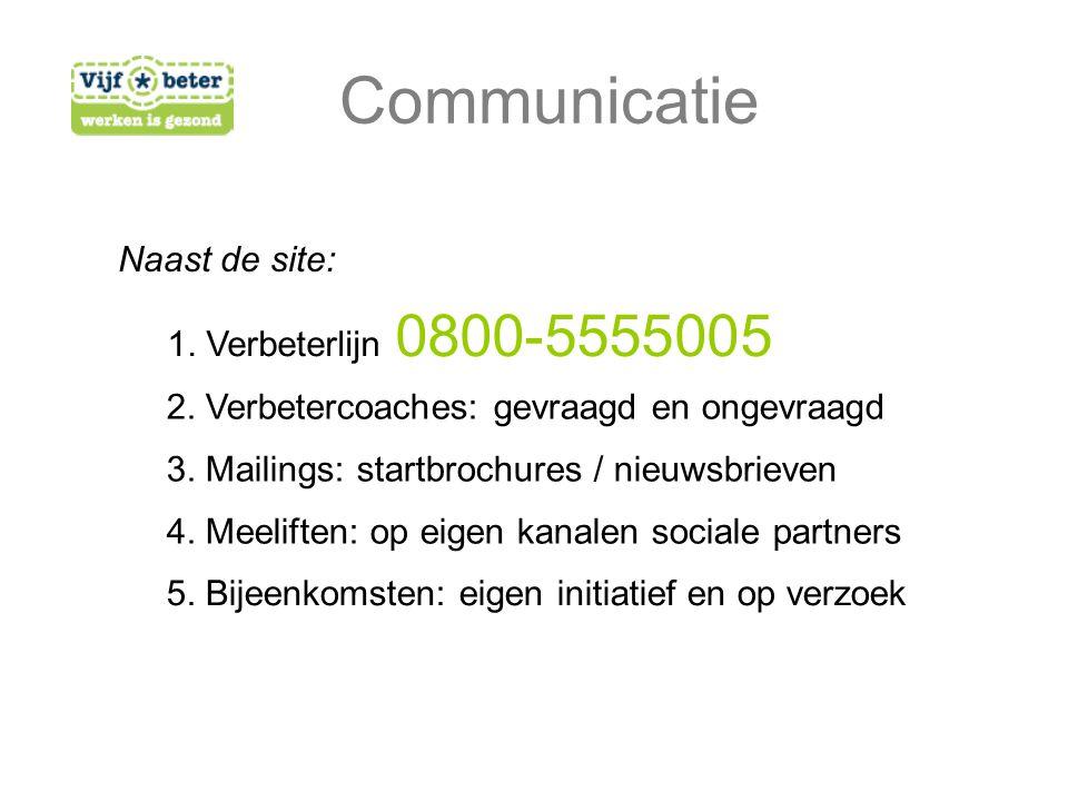 Communicatie 1. Verbeterlijn 0800-5555005 2. Verbetercoaches: gevraagd en ongevraagd 3.