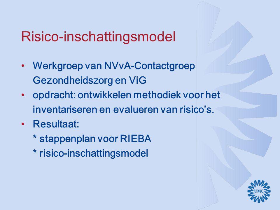 Risico-inschattingsmodel Werkgroep van NVvA-Contactgroep Gezondheidszorg en ViG opdracht: ontwikkelen methodiek voor het inventariseren en evalueren van risico's.