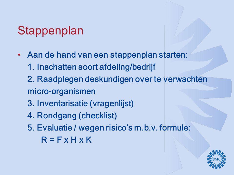 Stappenplan Aan de hand van een stappenplan starten: 1.
