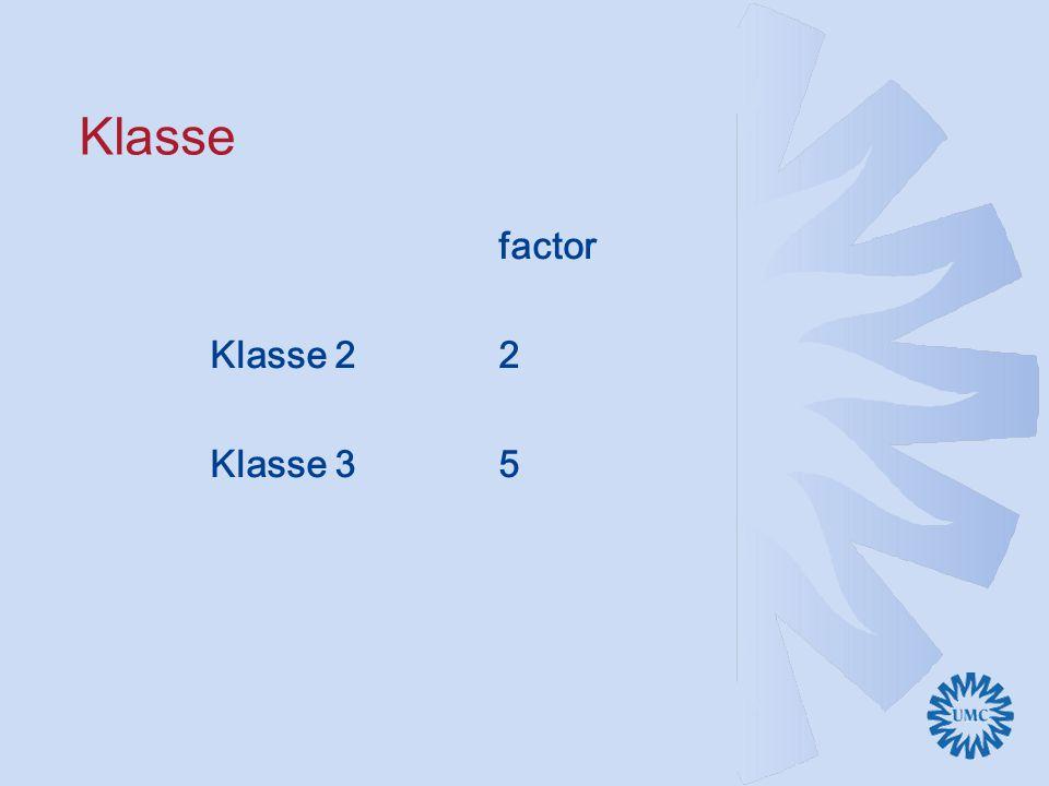 Klasse factor Klasse 22 Klasse 35