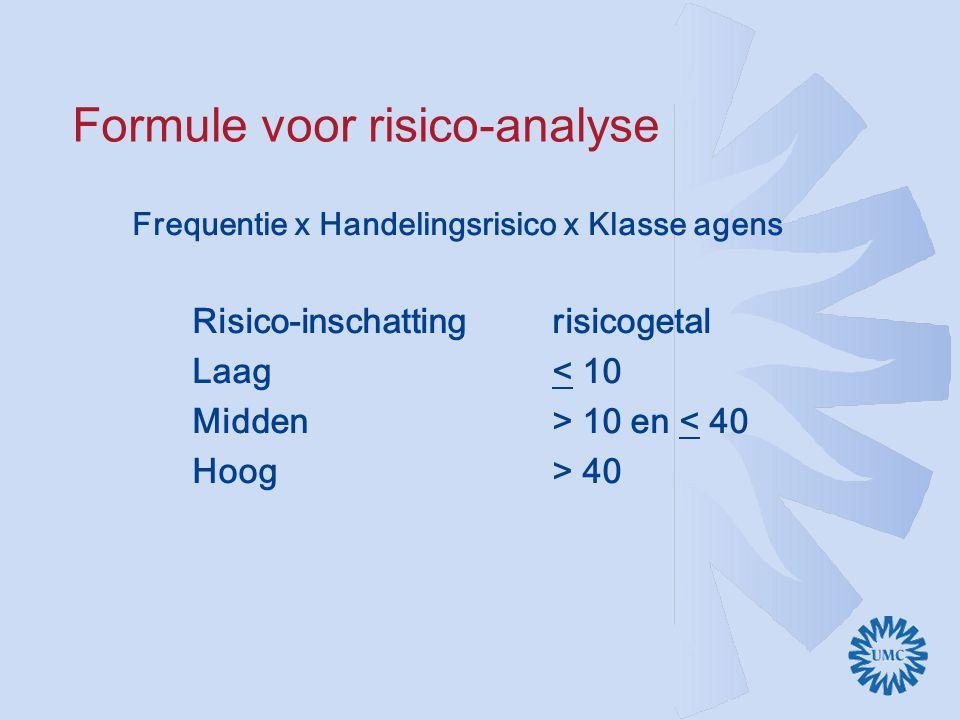 Formule voor risico-analyse Frequentie x Handelingsrisico x Klasse agens Risico-inschattingrisicogetal Laag< 10 Midden> 10 en < 40 Hoog> 40