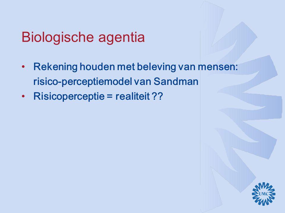 Biologische agentia Rekening houden met beleving van mensen: risico-perceptiemodel van Sandman Risicoperceptie = realiteit ??