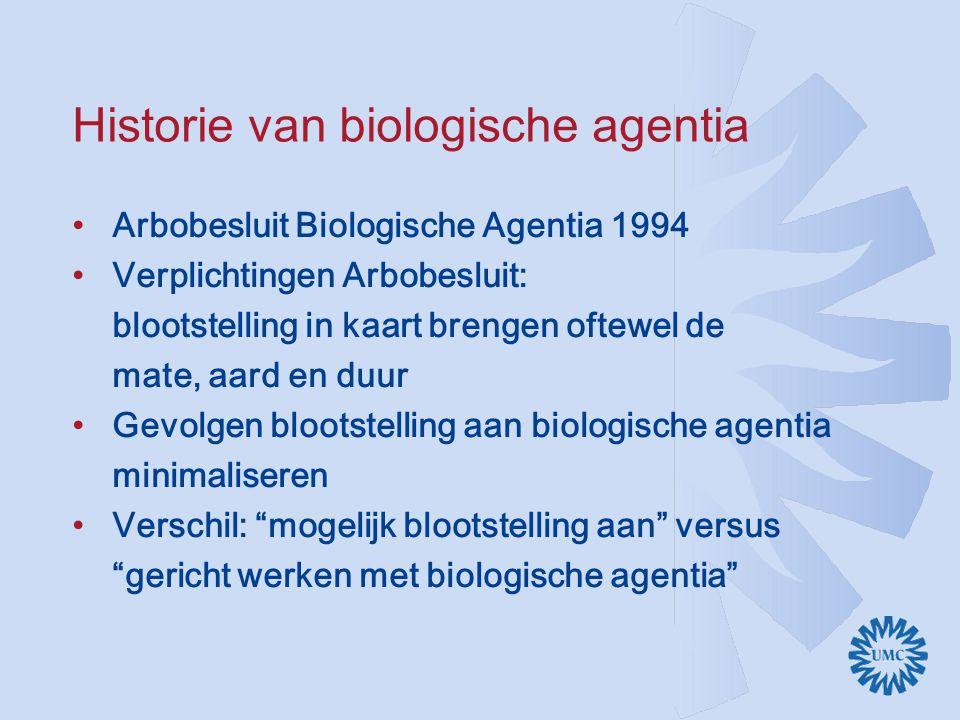 RI&E-BA Laboratoria 1998 Weinig aandacht voor biologische agentia in bestaande vragenlijsten Vragenlijst en checklist ontwikkeld (zie web) Uitvoering RIEBA in alle laboratoria UMC Utrecht