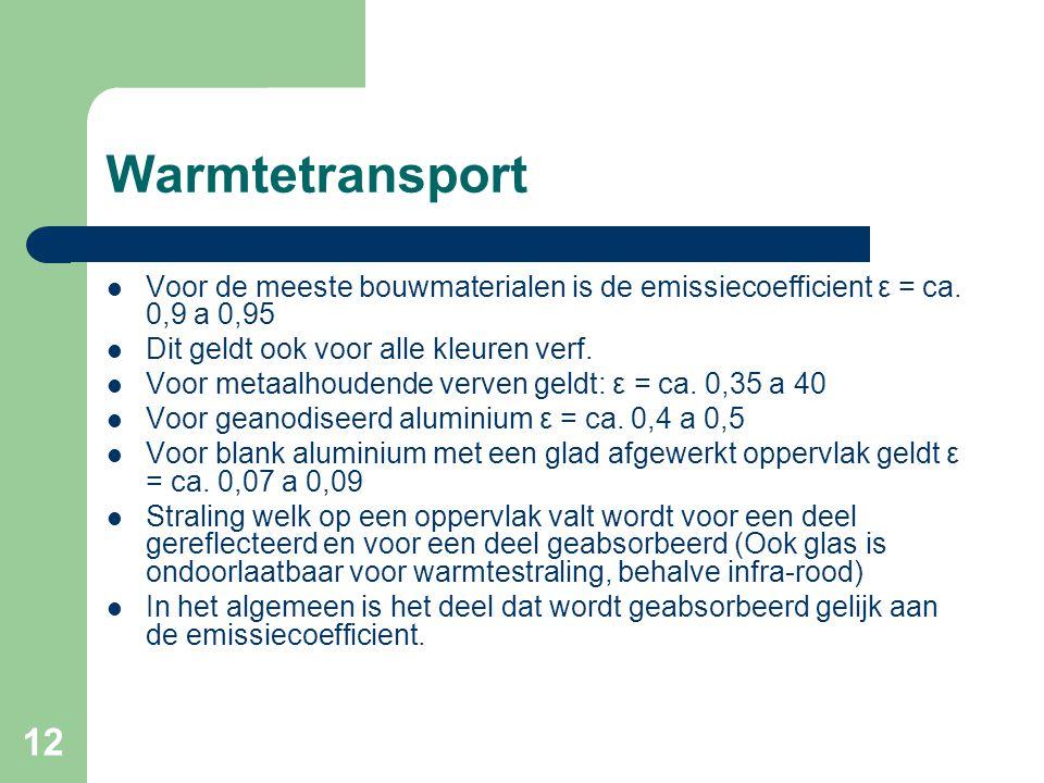12 Warmtetransport Voor de meeste bouwmaterialen is de emissiecoefficient ε = ca. 0,9 a 0,95 Dit geldt ook voor alle kleuren verf. Voor metaalhoudende