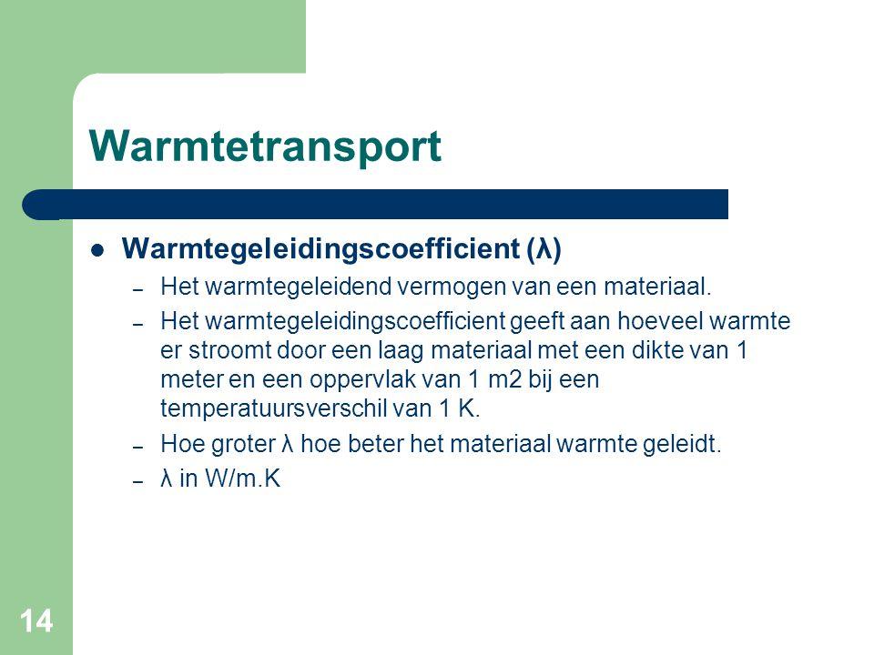 14 Warmtetransport Warmtegeleidingscoefficient (λ) – Het warmtegeleidend vermogen van een materiaal. – Het warmtegeleidingscoefficient geeft aan hoeve
