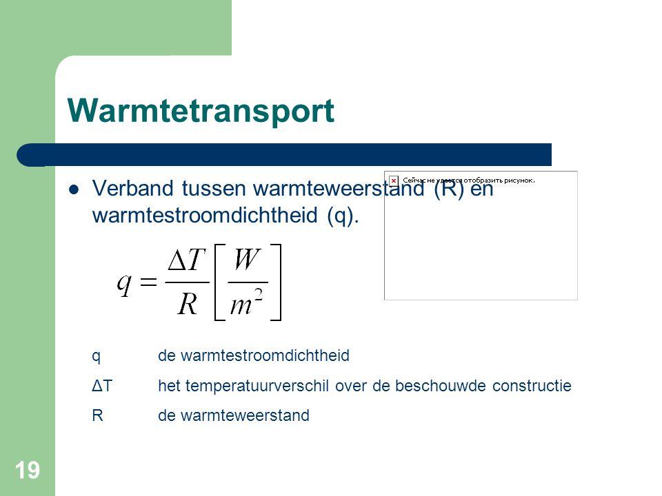 19 Warmtetransport Verband tussen warmteweerstand (R) en warmtestroomdichtheid (q). q de warmtestroomdichtheid ΔThet temperatuurverschil over de besch