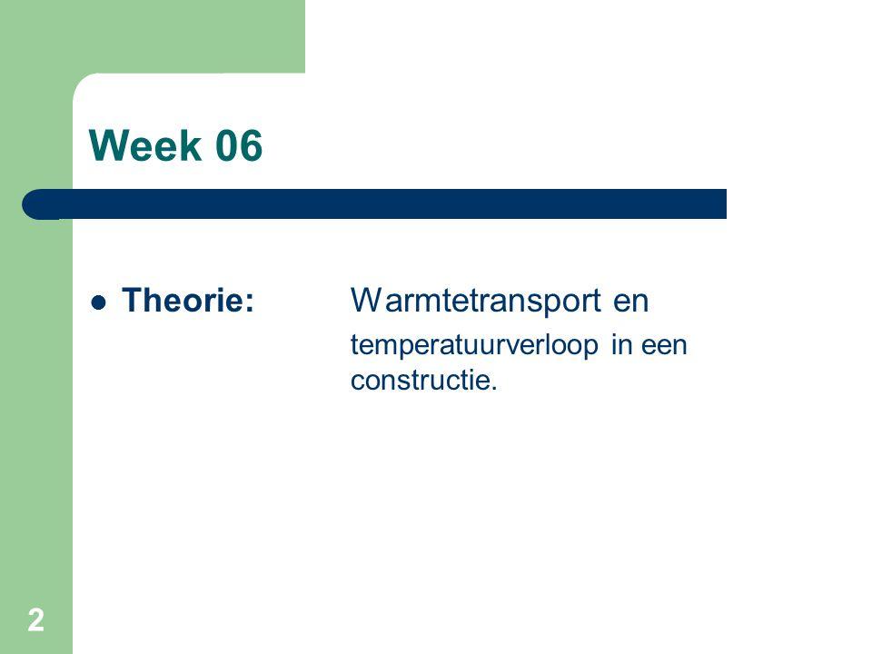 2 Week 06 Theorie:Warmtetransport en temperatuurverloop in een constructie.