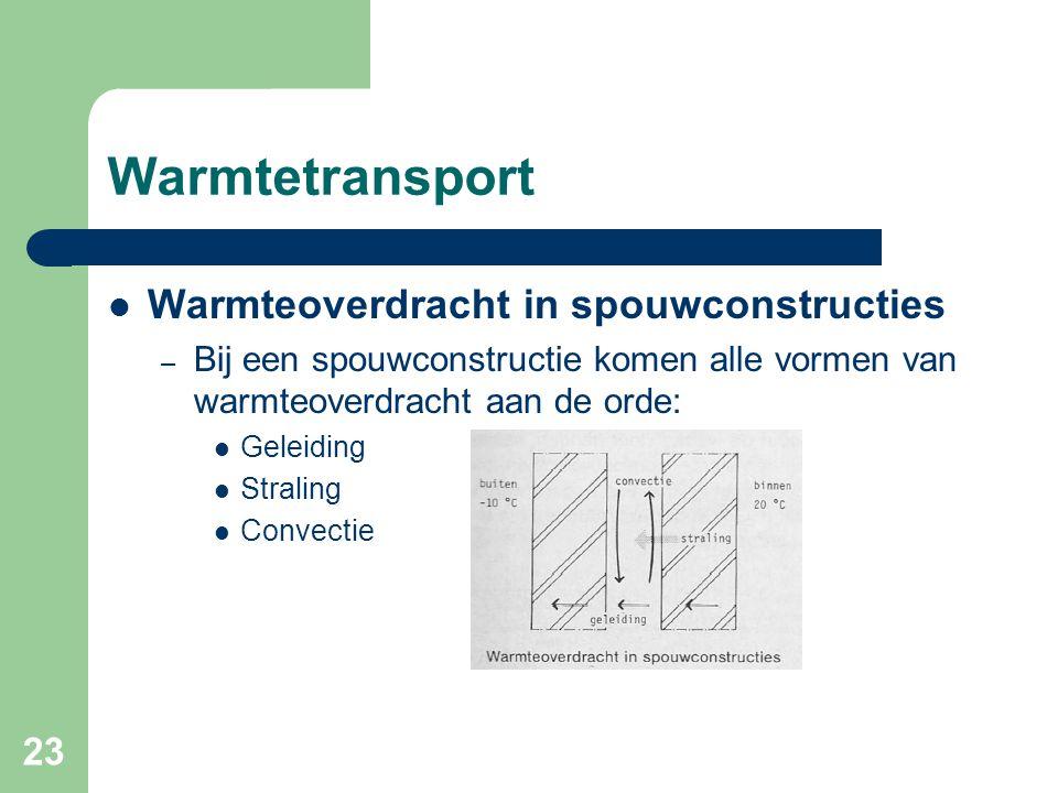 23 Warmtetransport Warmteoverdracht in spouwconstructies – Bij een spouwconstructie komen alle vormen van warmteoverdracht aan de orde: Geleiding Stra