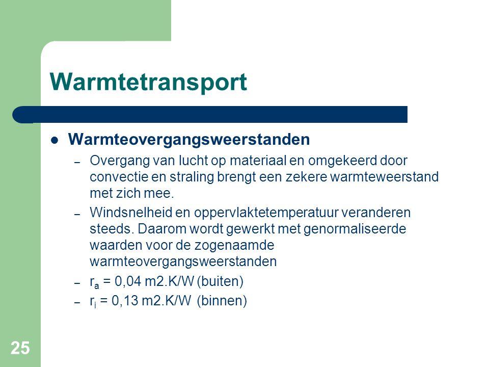 25 Warmtetransport Warmteovergangsweerstanden – Overgang van lucht op materiaal en omgekeerd door convectie en straling brengt een zekere warmteweerst