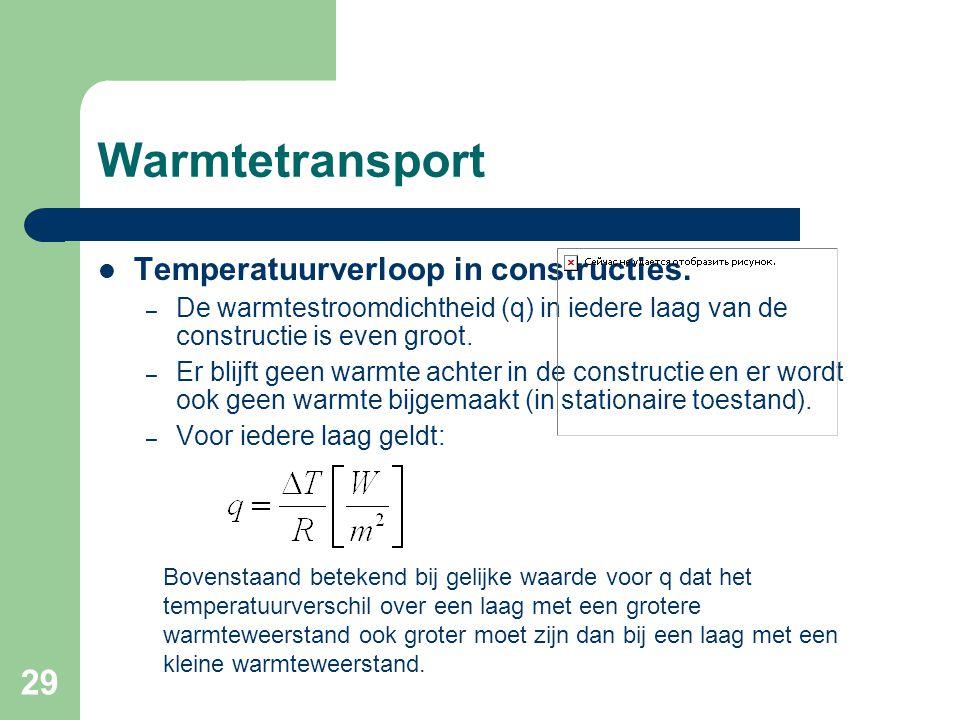 29 Warmtetransport Temperatuurverloop in constructies. – De warmtestroomdichtheid (q) in iedere laag van de constructie is even groot. – Er blijft gee