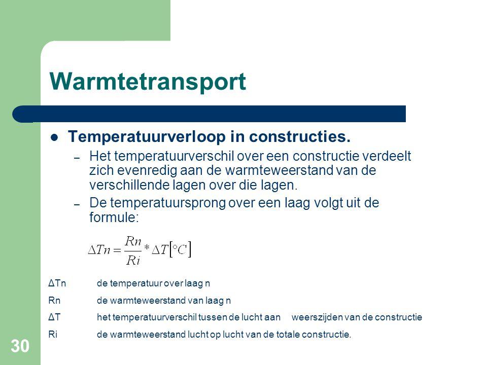30 Warmtetransport Temperatuurverloop in constructies. – Het temperatuurverschil over een constructie verdeelt zich evenredig aan de warmteweerstand v