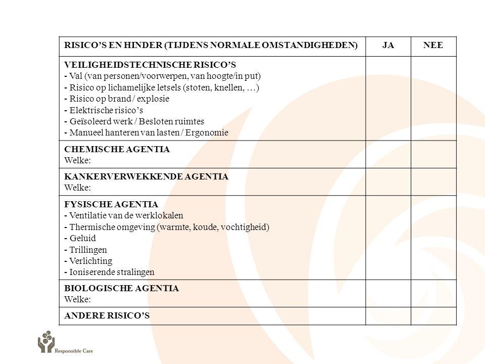 RISICO'S EN HINDER (TIJDENS NORMALE OMSTANDIGHEDEN)JANEE VEILIGHEIDSTECHNISCHE RISICO'S - Val (van personen/voorwerpen, van hoogte/in put) - Risico op lichamelijke letsels (stoten, knellen, …) - Risico op brand / explosie - Elektrische risico's - Geïsoleerd werk / Besloten ruimtes - Manueel hanteren van lasten / Ergonomie CHEMISCHE AGENTIA Welke: KANKERVERWEKKENDE AGENTIA Welke: FYSISCHE AGENTIA - Ventilatie van de werklokalen - Thermische omgeving (warmte, koude, vochtigheid) - Geluid - Trillingen - Verlichting - Ioniserende stralingen BIOLOGISCHE AGENTIA Welke: ANDERE RISICO'S