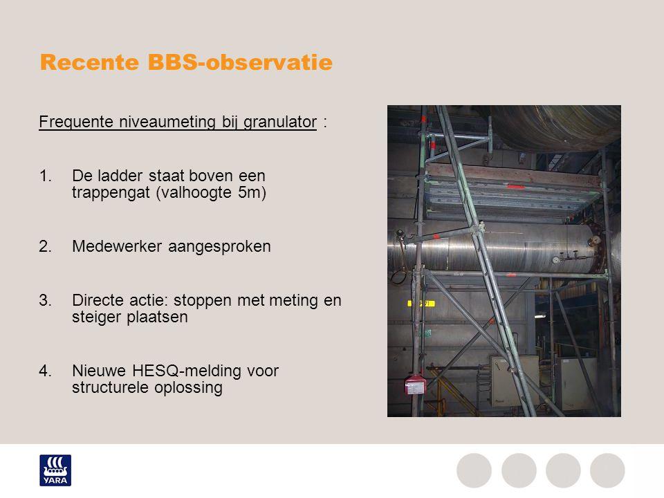 Recente BBS-observatie Frequente niveaumeting bij granulator : 1.De ladder staat boven een trappengat (valhoogte 5m) 2.Medewerker aangesproken 3.Direc