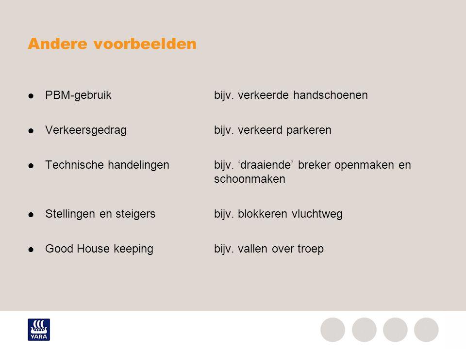 Andere voorbeelden PBM-gebruik bijv. verkeerde handschoenen Verkeersgedragbijv. verkeerd parkeren Technische handelingen bijv. 'draaiende' breker open