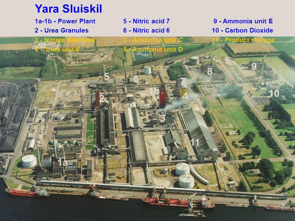 Yara Sluiskil Production Process Flow Chart