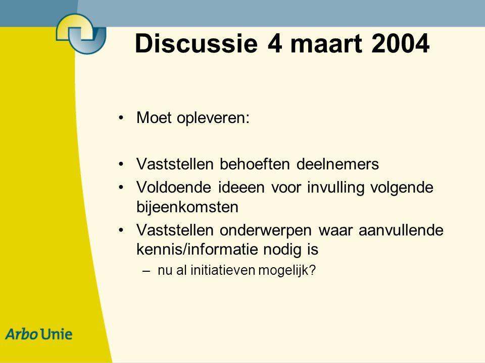Discussie 4 maart 2004 Moet opleveren: Vaststellen behoeften deelnemers Voldoende ideeen voor invulling volgende bijeenkomsten Vaststellen onderwerpen waar aanvullende kennis/informatie nodig is –nu al initiatieven mogelijk