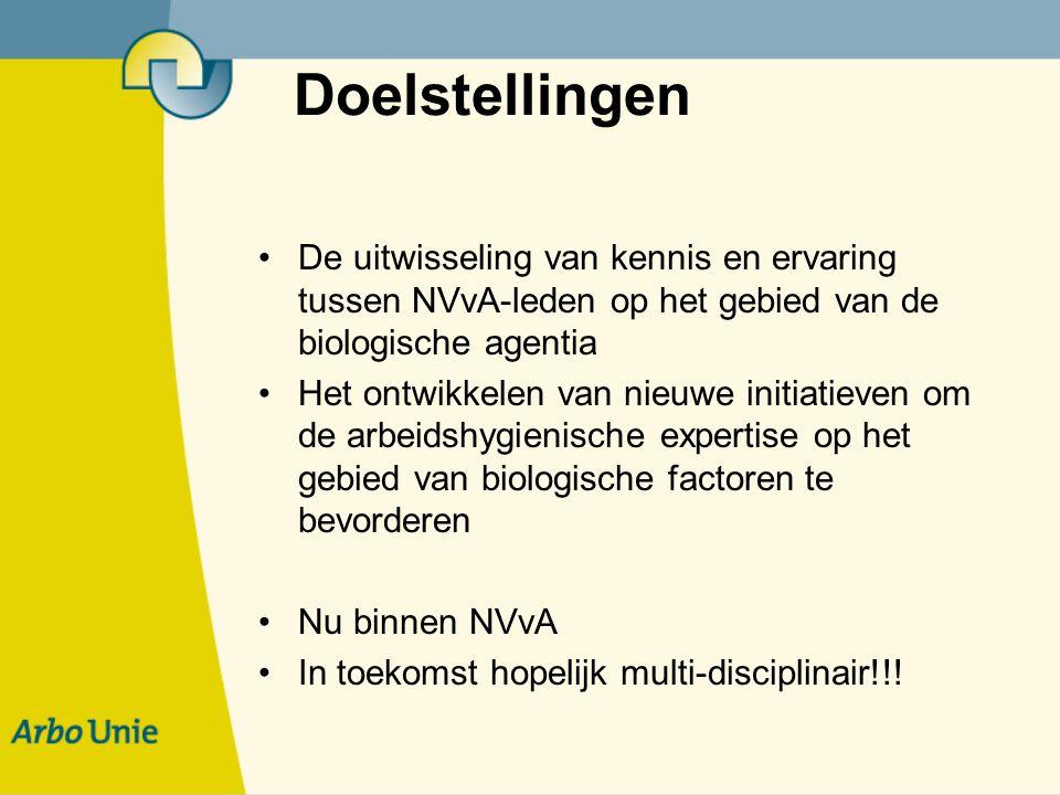 Doelstellingen De uitwisseling van kennis en ervaring tussen NVvA-leden op het gebied van de biologische agentia Het ontwikkelen van nieuwe initiatieven om de arbeidshygienische expertise op het gebied van biologische factoren te bevorderen Nu binnen NVvA In toekomst hopelijk multi-disciplinair!!!