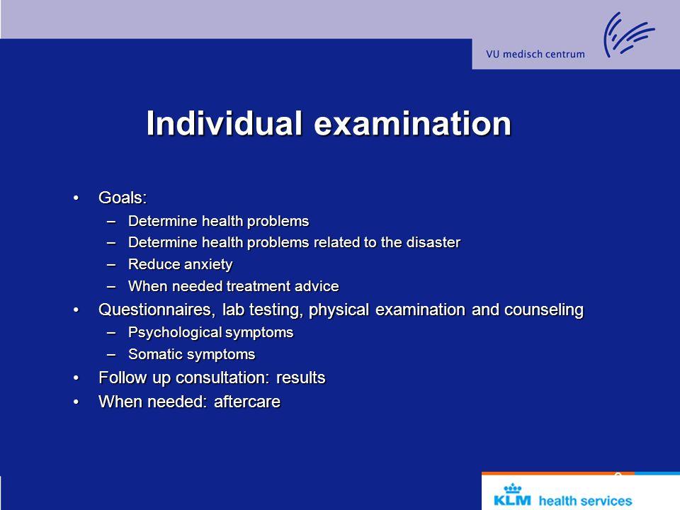 20 Verwerkingsstoornissen Posttraumatische stress stoornissen (PTSS) en andere traumagerelateerde stoornissen Lichamelijke klachten, ook wel onverklaarde lichamelijke klachten (OLK) genoemd