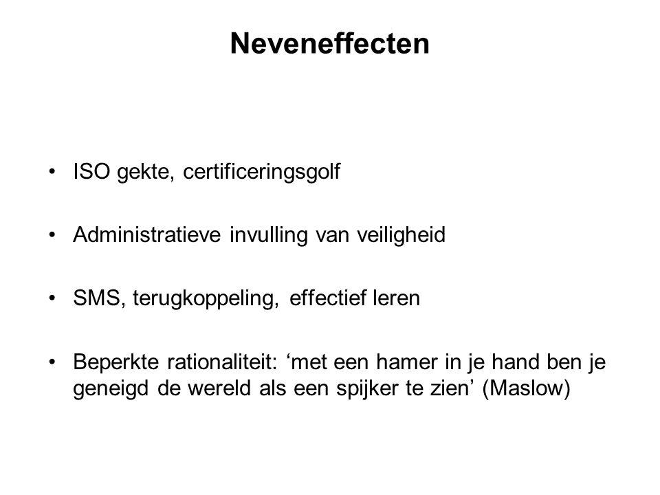 Neveneffecten ISO gekte, certificeringsgolf Administratieve invulling van veiligheid SMS, terugkoppeling, effectief leren Beperkte rationaliteit: 'met