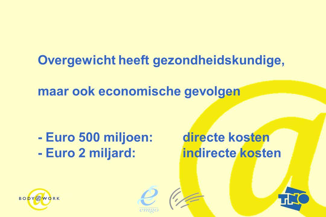 Overgewicht heeft gezondheidskundige, maar ook economische gevolgen - Euro 500 miljoen: directe kosten - Euro 2 miljard:indirecte kosten
