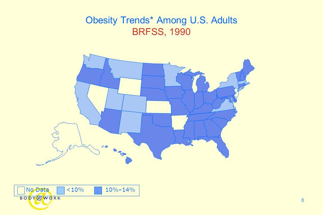 6 Obesity Trends* Among U.S. Adults BRFSS, 1990 No Data <10% 10%–14%