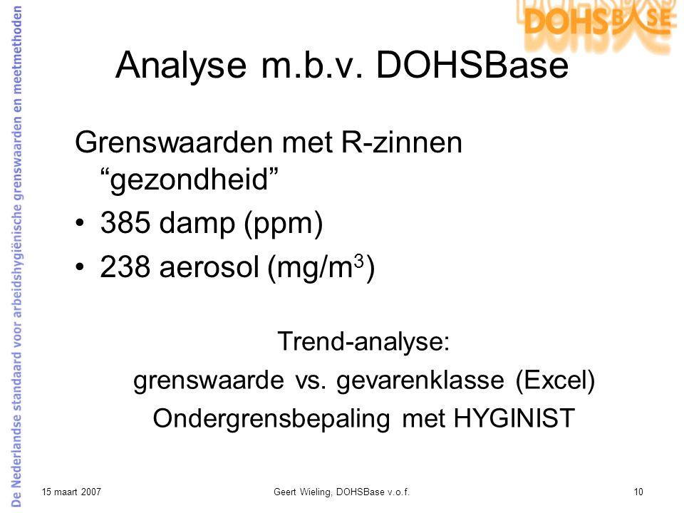 "15 maart 2007Geert Wieling, DOHSBase v.o.f.10 Analyse m.b.v. DOHSBase Grenswaarden met R-zinnen ""gezondheid"" 385 damp (ppm) 238 aerosol (mg/m 3 ) Tren"