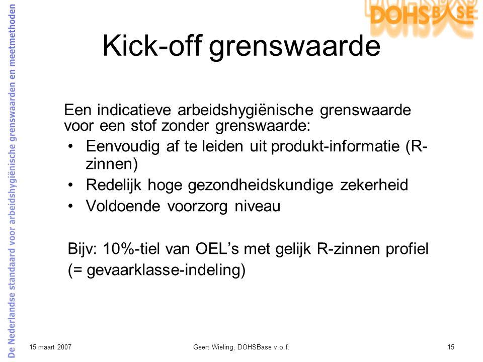 15 maart 2007Geert Wieling, DOHSBase v.o.f.15 Eenvoudig af te leiden uit produkt-informatie (R- zinnen) Redelijk hoge gezondheidskundige zekerheid Vol