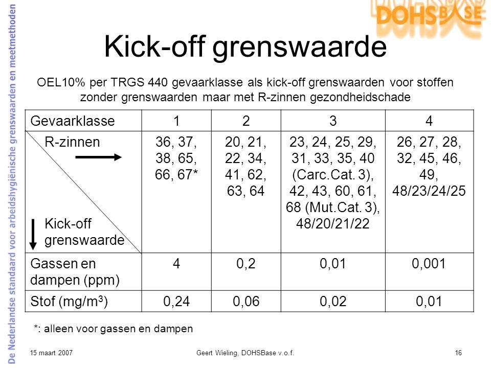 15 maart 2007Geert Wieling, DOHSBase v.o.f.16 Kick-off grenswaarde Gevaarklasse1234 R-zinnen Kick-off grenswaarde 36, 37, 38, 65, 66, 67* 20, 21, 22,