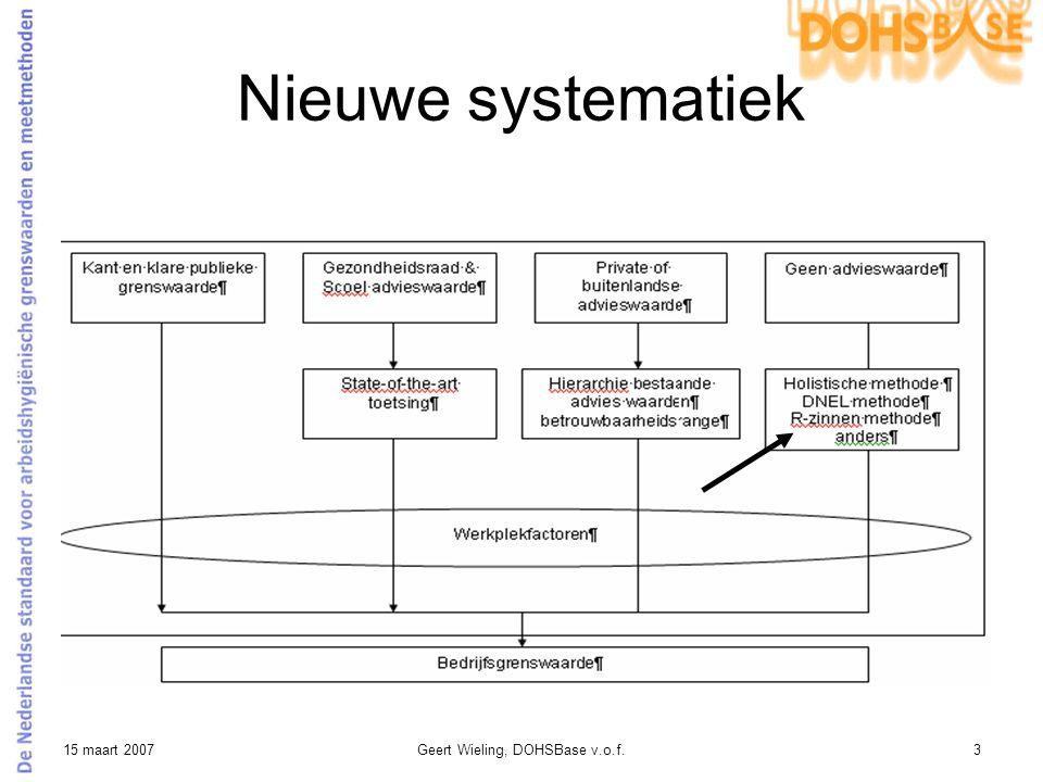 15 maart 2007Geert Wieling, DOHSBase v.o.f.4 COSHH Essentials COSHH Essentials groepeert chemische stoffen in vijf categorieën (1999).
