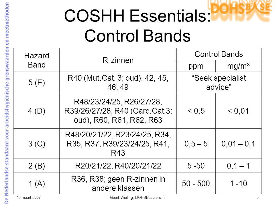 15 maart 2007Geert Wieling, DOHSBase v.o.f.5 COSHH Essentials: Control Bands Hazard Band R-zinnen Control Bands ppmmg/m 3 5 (E) R40 (Mut.Cat. 3; oud),