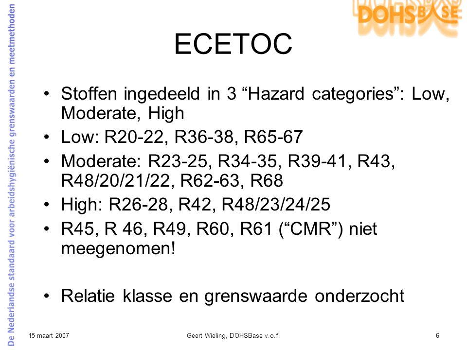 "15 maart 2007Geert Wieling, DOHSBase v.o.f.6 ECETOC Stoffen ingedeeld in 3 ""Hazard categories"": Low, Moderate, High Low: R20-22, R36-38, R65-67 Modera"