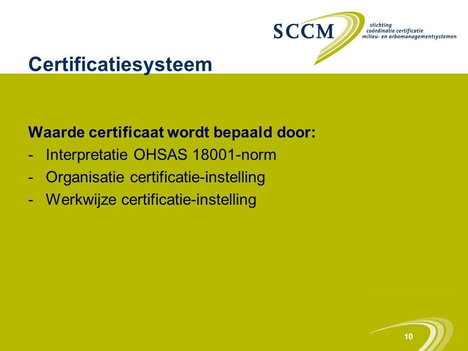 10 Certificatiesysteem Waarde certificaat wordt bepaald door: -Interpretatie OHSAS 18001-norm -Organisatie certificatie-instelling -Werkwijze certific