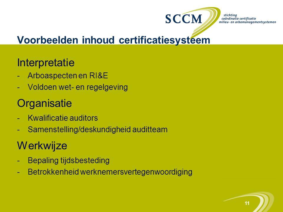 11 Voorbeelden inhoud certificatiesysteem Interpretatie -Arboaspecten en RI&E -Voldoen wet- en regelgeving Organisatie -Kwalificatie auditors -Samenst