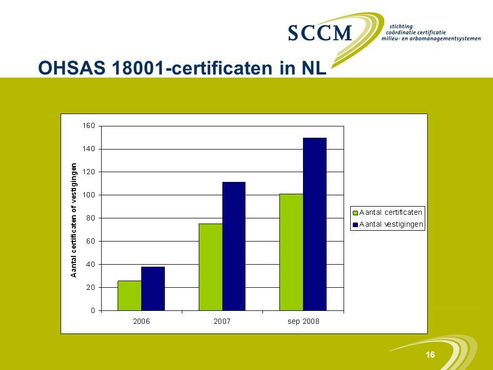 16 OHSAS 18001-certificaten in NL