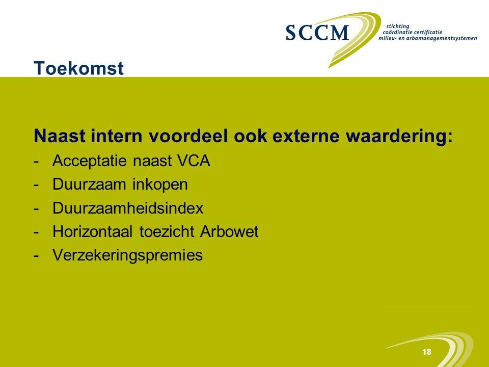 18 Toekomst Naast intern voordeel ook externe waardering: -Acceptatie naast VCA -Duurzaam inkopen -Duurzaamheidsindex -Horizontaal toezicht Arbowet -V