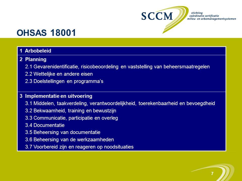 7 OHSAS 18001 1 Arbobeleid 2 Planning 2.1 Gevarenidentificatie, risicobeoordeling en vaststelling van beheersmaatregelen 2.2 Wettelijke en andere eise