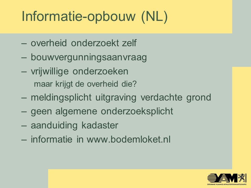 Informatie-opbouw (NL) –overheid onderzoekt zelf –bouwvergunningsaanvraag –vrijwillige onderzoeken maar krijgt de overheid die? –meldingsplicht uitgra