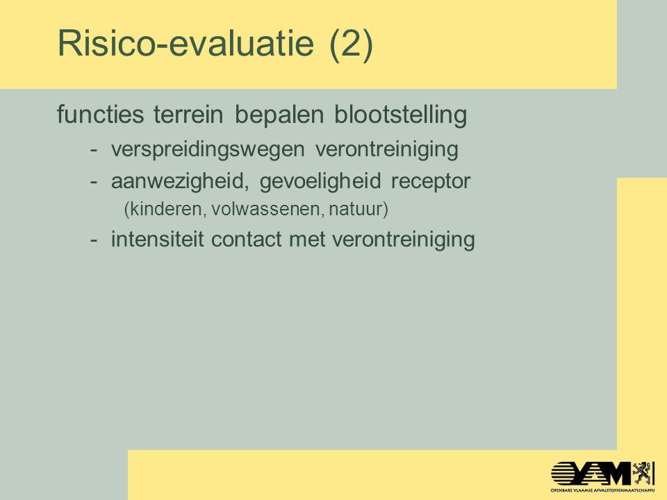 Risico-evaluatie (2) functies terrein bepalen blootstelling -verspreidingswegen verontreiniging -aanwezigheid, gevoeligheid receptor (kinderen, volwas