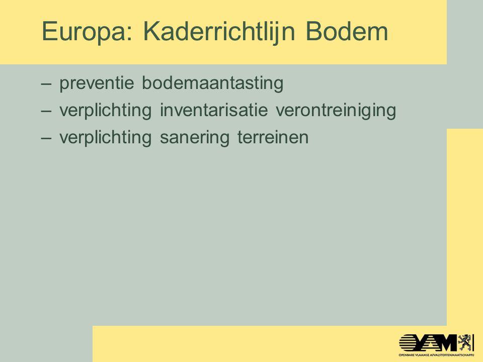 Europa: Kaderrichtlijn Bodem –preventie bodemaantasting –verplichting inventarisatie verontreiniging –verplichting sanering terreinen