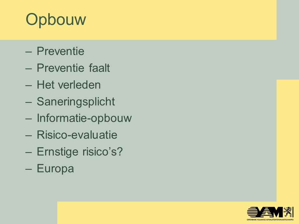 Preventie –Nederland: -Wet Milieubeheer -WBB: AMVB's bodembedreigende handelingen –Vlaanderen: -milieuvergunningendecreet -Vlarem