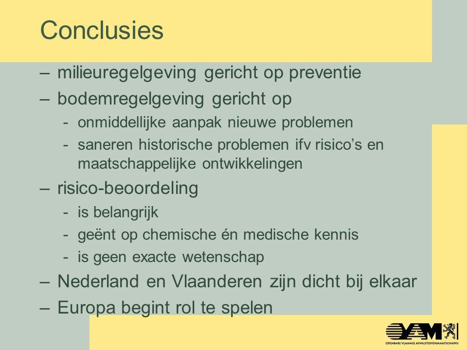 Conclusies –milieuregelgeving gericht op preventie –bodemregelgeving gericht op -onmiddellijke aanpak nieuwe problemen -saneren historische problemen ifv risico's en maatschappelijke ontwikkelingen –risico-beoordeling -is belangrijk -geënt op chemische én medische kennis -is geen exacte wetenschap –Nederland en Vlaanderen zijn dicht bij elkaar –Europa begint rol te spelen
