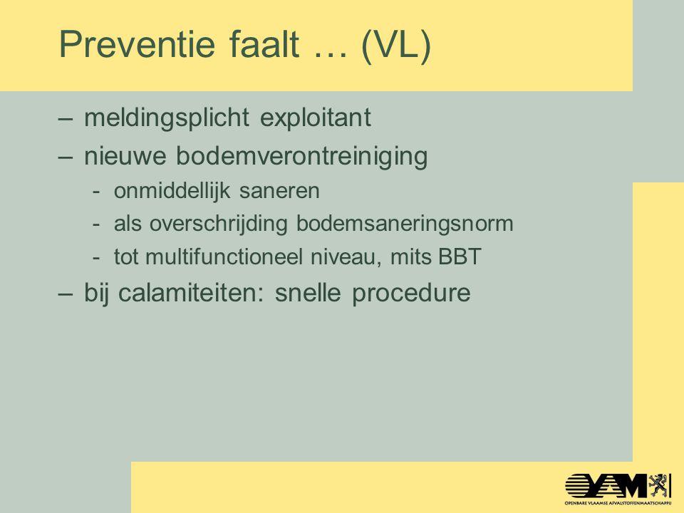 Het verleden (NL) –saneringscriterium: ernstige verontreiniging waarvan spoeding sanering nodig is –evaluatie ifv huidig en toekomstig gebruik –sanering kan worden uitgesteld -toekomstige plannen -financiële omstandigheden -… –maar risico's onder controle.