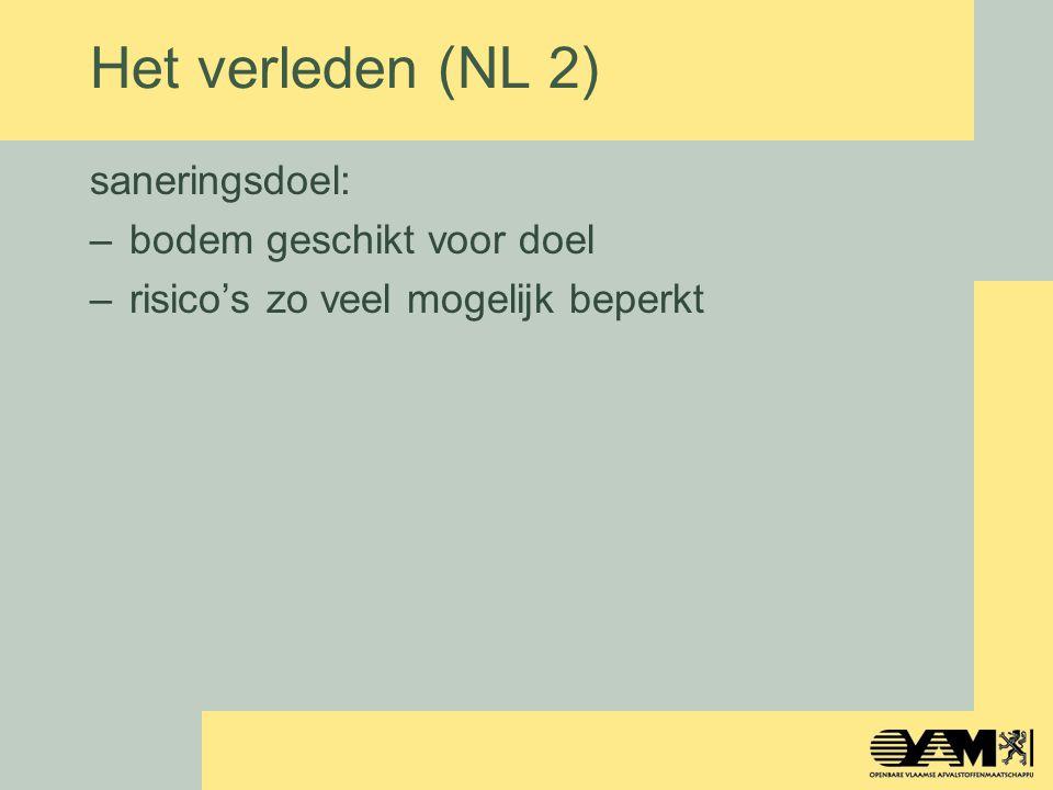 Het verleden (NL 2) saneringsdoel: –bodem geschikt voor doel –risico's zo veel mogelijk beperkt