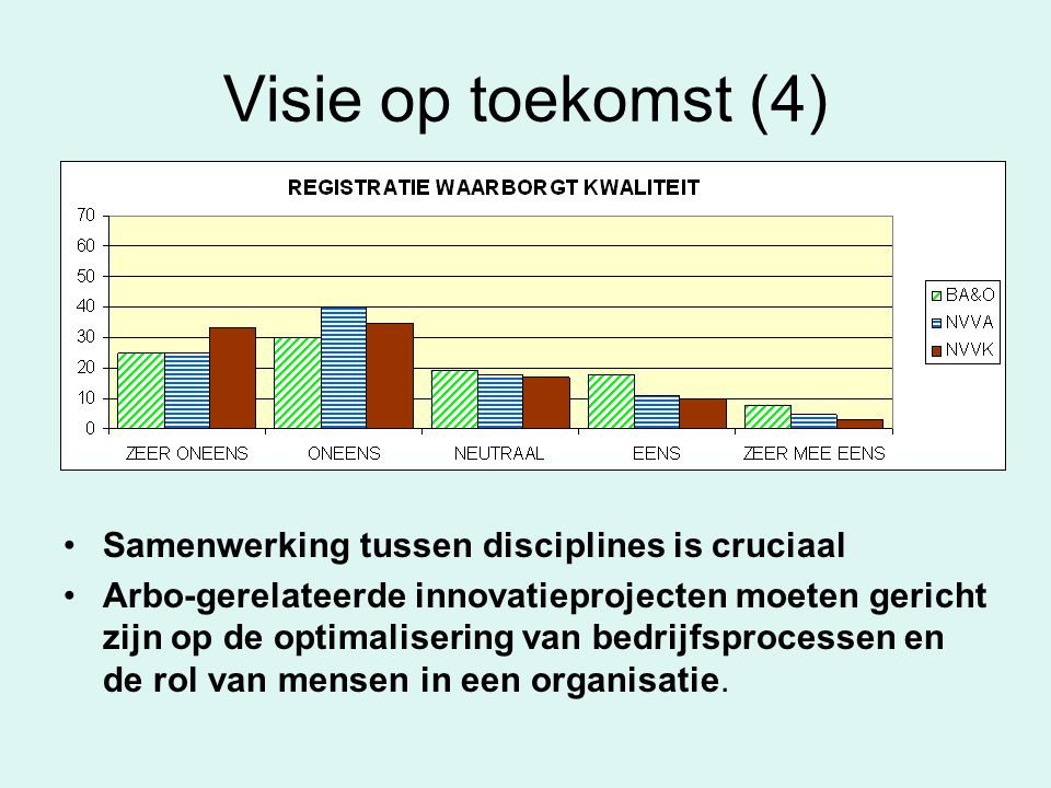 Visie op toekomst (4) Samenwerking tussen disciplines is cruciaal Arbo-gerelateerde innovatieprojecten moeten gericht zijn op de optimalisering van bedrijfsprocessen en de rol van mensen in een organisatie.