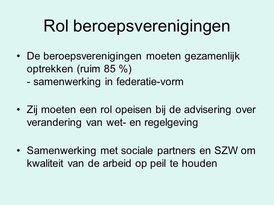Rol beroepsverenigingen De beroepsverenigingen moeten gezamenlijk optrekken (ruim 85 %) - samenwerking in federatie-vorm Zij moeten een rol opeisen bij de advisering over verandering van wet- en regelgeving Samenwerking met sociale partners en SZW om kwaliteit van de arbeid op peil te houden