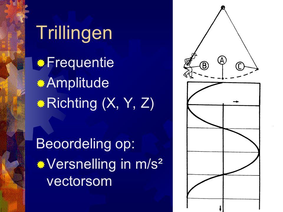 Trillingen  Frequentie  Amplitude  Richting (X, Y, Z) Beoordeling op:  Versnelling in m/s² vectorsom