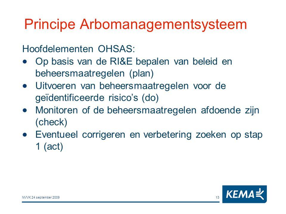 NVVK 24 september 200913 Principe Arbomanagementsysteem Hoofdelementen OHSAS:  Op basis van de RI&E bepalen van beleid en beheersmaatregelen (plan) 