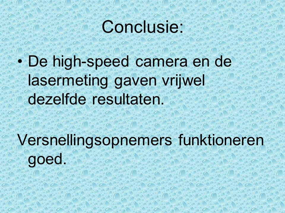 Conclusie: De high-speed camera en de lasermeting gaven vrijwel dezelfde resultaten.