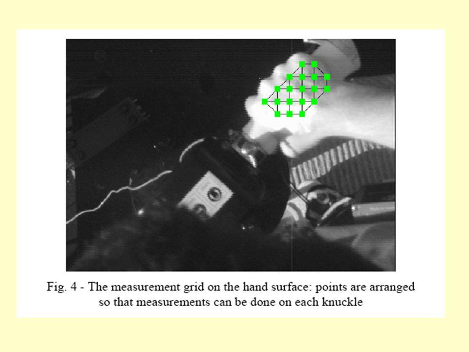 Test met de pneumatische hamer Een directe relatie is te verwachten tussen de grip force die de operator uitoefent op de handgreep, het gemeten trillingsniveau op de handgreep, het trillingsniveau van de botten en de vasculaire effecten.